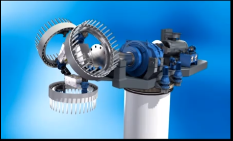 bosch rexroth drive and control technology for wind turbines