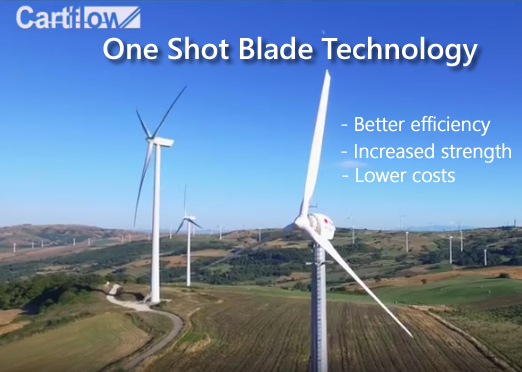 One Shot Wind Turbine Blade Technology
